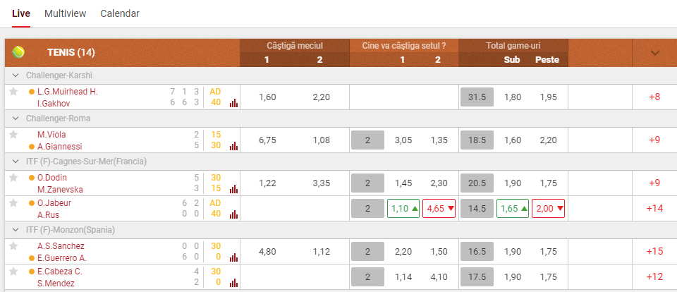 Casa pariurilor live betting binary options no deposit bonus august 20215