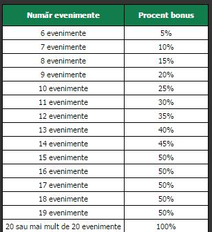 arena-bonus.png