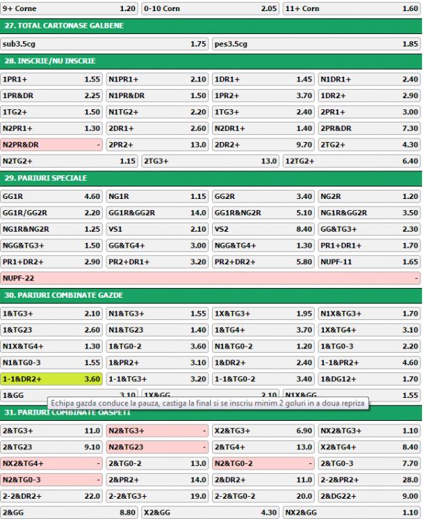 Pariuri sportive bet cafe arena verificare bilet best binary options signals providers council