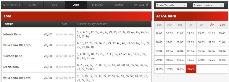 letonia keno tabla de joc cu numere de loterie