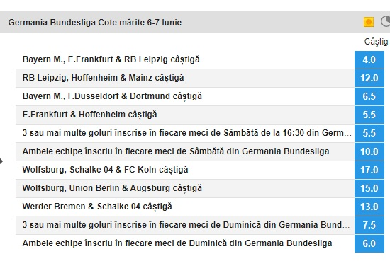 Betfair Bundesliga