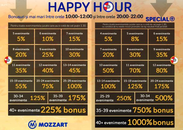 mozzartbet-happy.png