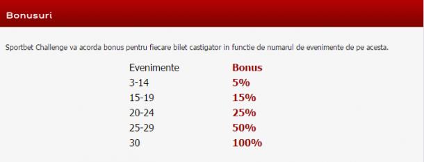 bonus-pariuri-multiple.png