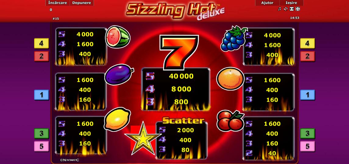 Sizzling Hot Casino Igra