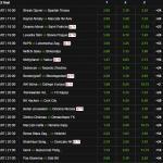 europa-league-201617-pronosticuri-si-discutii-turul-2-prima-mansa