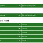 2016-06-12-113749-unibet-romania-cote-pariuri-sportive-online-pariuri-live-pariuri-premier-lea