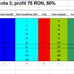 strategie-mihai-cote-3-4-5-profit-75-ron-100-ron-150-ron-3