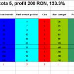 strategie-mihai-cote-3-4-5-profit-75-ron-100-ron-150-ron-5