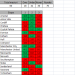 diferite-statistici-fotbal-fi-537-ier-excel