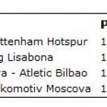 bilet-uefa-europa-league