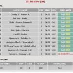 proiect-10-pariuri-consecutive-castigatoare-1
