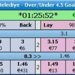 scalping-betfair-4