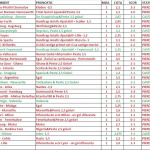ponturi-nichis-februarie-2013