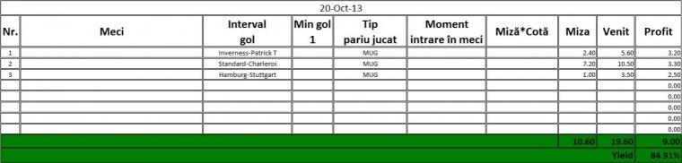jurnal-parior-sline-mug-incepator-3