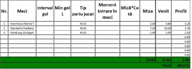 jurnal-parior-sline-mug-incepator-4