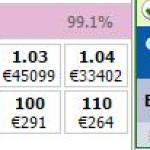 2015-05-28-142818-online-betting-sportsbook-and-exchange-at-betfaircom-sports-betting-goog