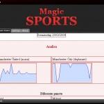 program-magicsports-statistica