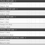 jurnal-rroby-w-30-tenis-1