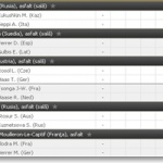 jurnal-rroby-w-30-tenis