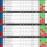 campionatul-mondial-de-handbal-feminin-u18
