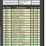 8-11-martie-117-cote-supradimensionate
