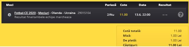 olanda-ucraina