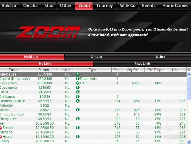 Zoom Poker la Pokerstars