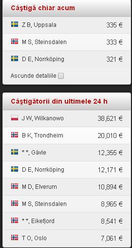 Jackpoturi Unibet Casino