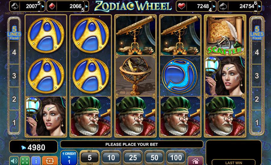 Zodiac Wheel cover